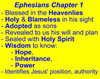 Ephesians Chapter 1