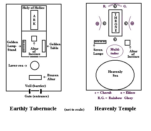 incense jar priest
