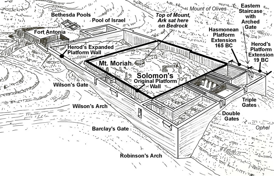 Solomon's Temple Mount - Jerusalem 101