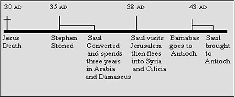 book of acts summary